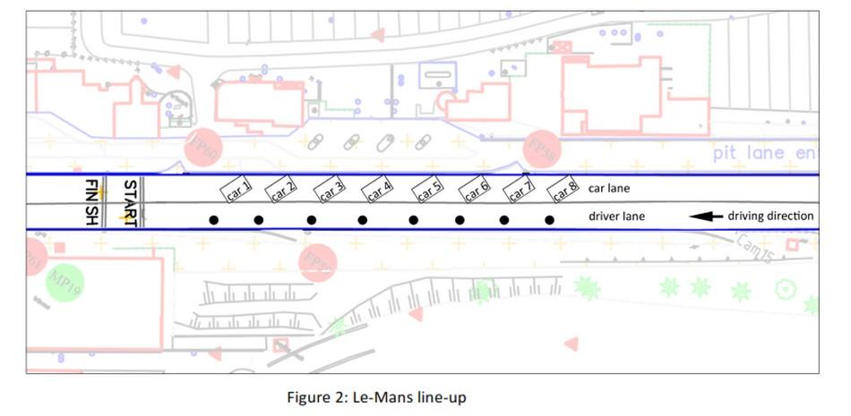 Le Mans Line Up